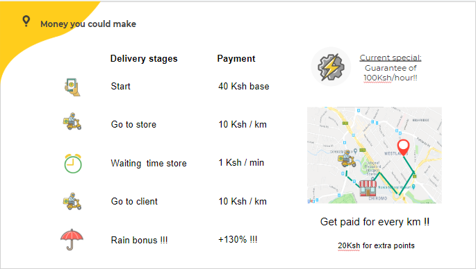 Glovo Kenya pay structure.